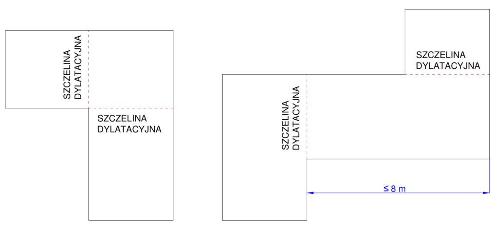 Przykłady rozmieszczenia dylatacji