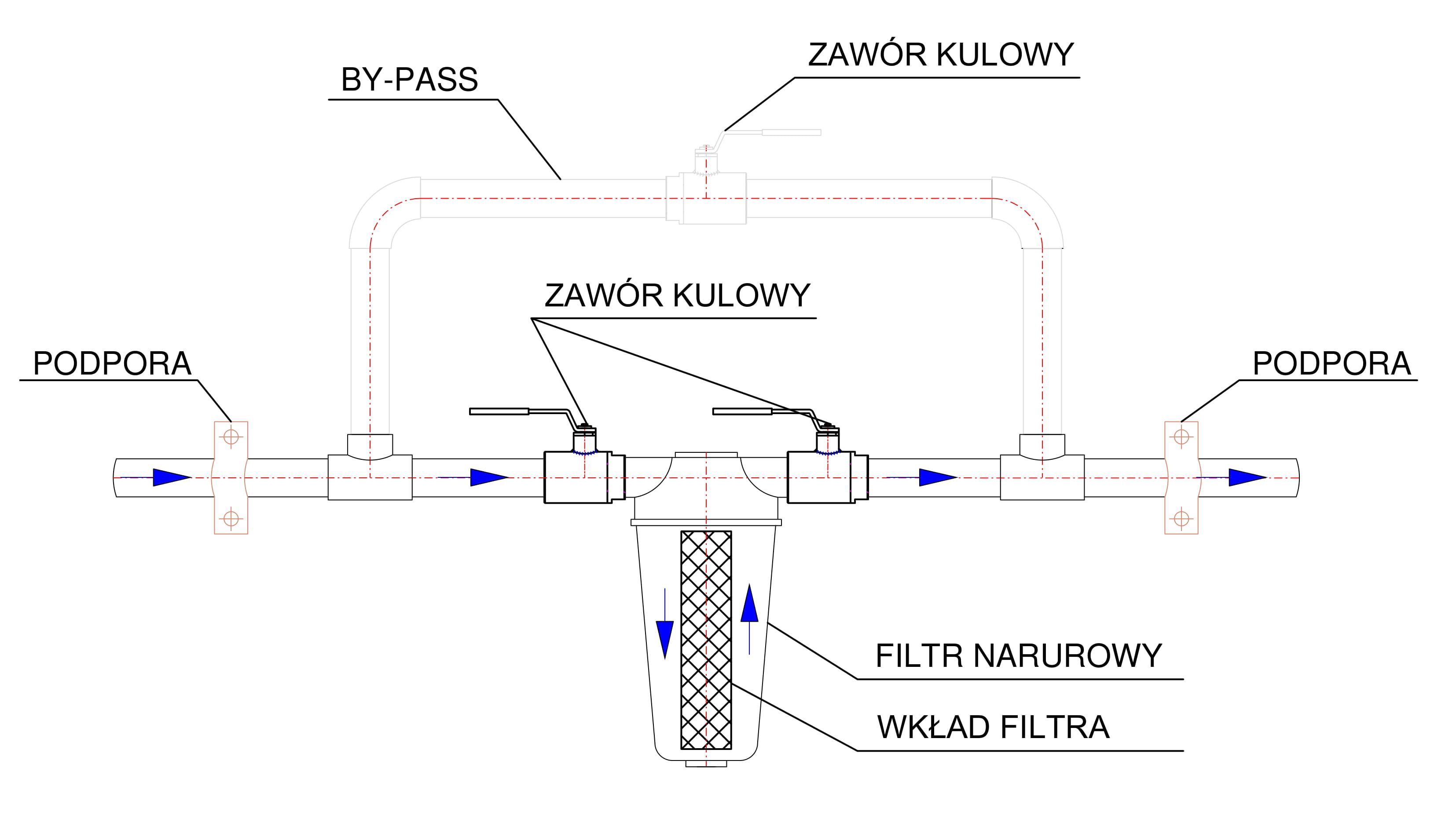 Filtr narurowy - montaż